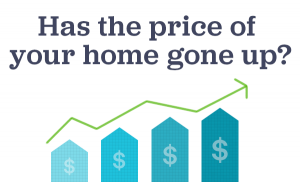 has the price of your home gone up