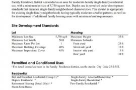 3100-s-5th-austin-tx-78704-zoning-sf-3